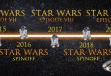 futuro star wars trailer di episodio viii e programmazione futura