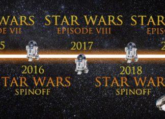 futuro star wars 2020 trailer di episodio viii e programmazione futura