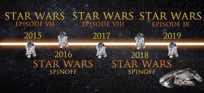 i film futuri di star wars dopo episodio IX