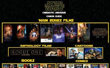 il nuovo canone di star wars