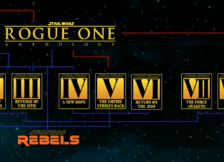mappa star wars film Episodio VIII