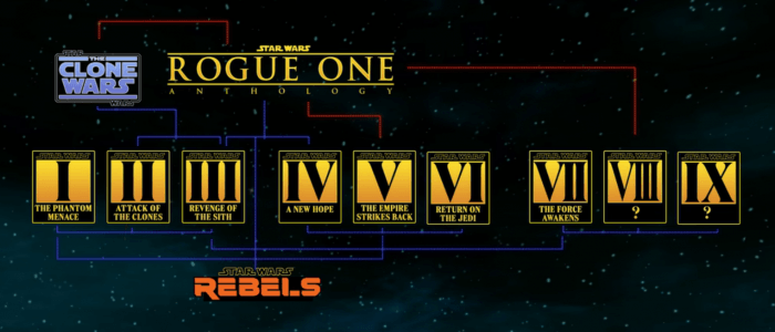 mappa star wars film rogue one episodio VIII
