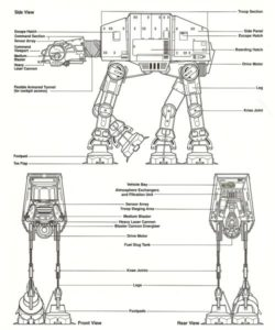 at-at schema tecnico star wars