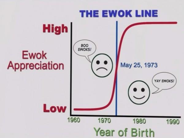 ewok line barney stinson teoria star wars HIMYM