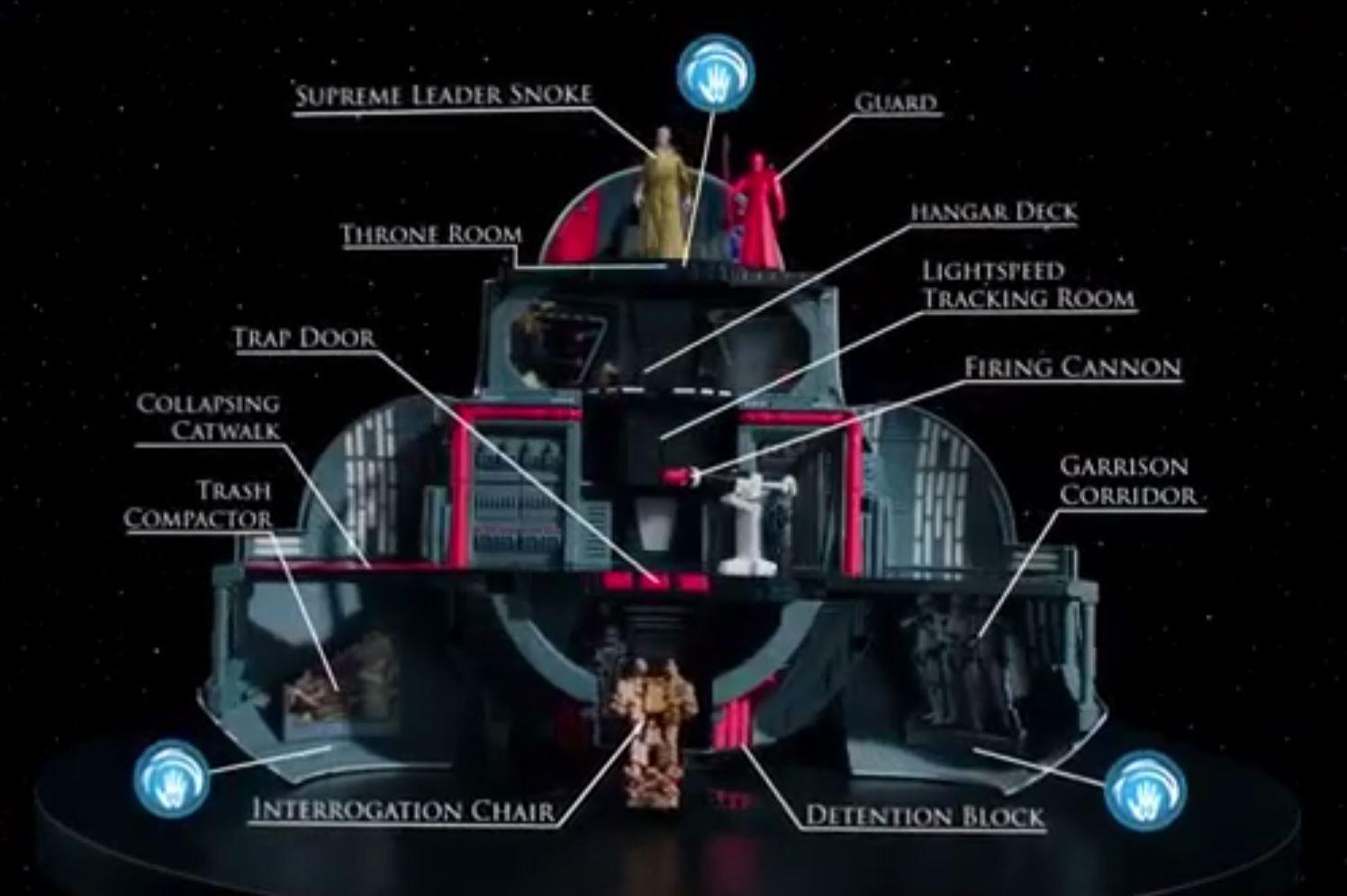 star wars the last jedi set bb-8 giocattolo ufficiale frasi personaggio