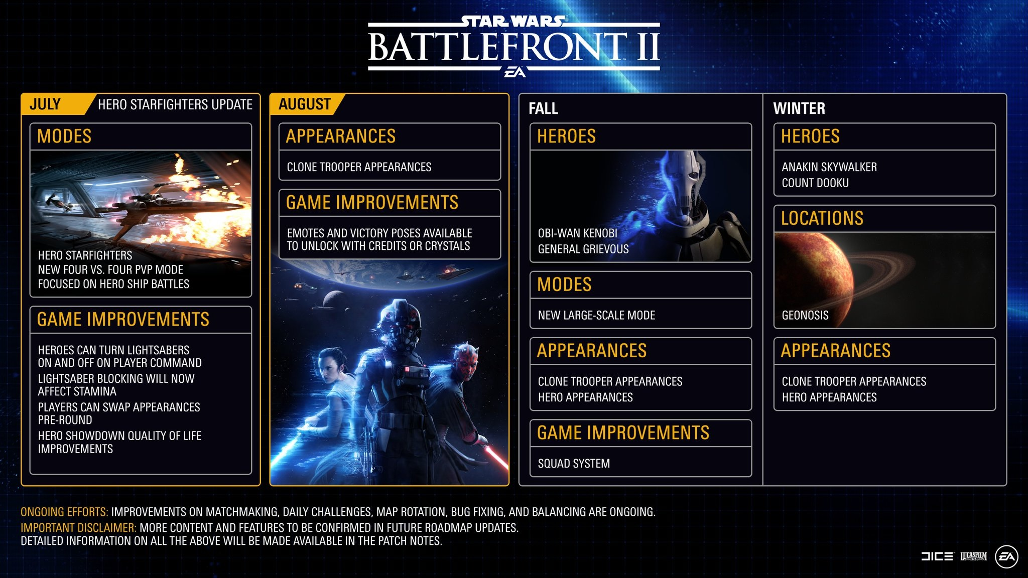 roadmap battlefront ii 2018 gioco star wars