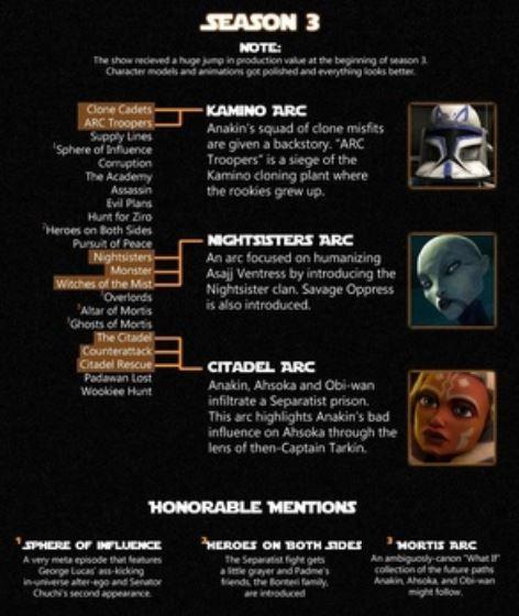 puntate essenziali di the clone wars